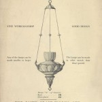 Sanctuary and Aumbry Lamps – 4 pages.